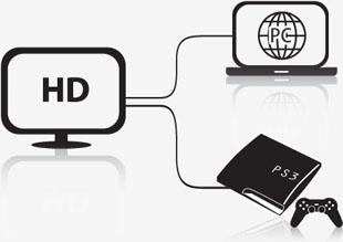 パソコン、PS3からハイビジョン対応テレビで視聴